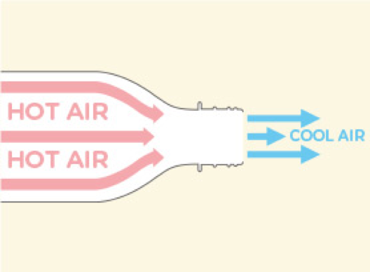 how to make a air cooler with bottle